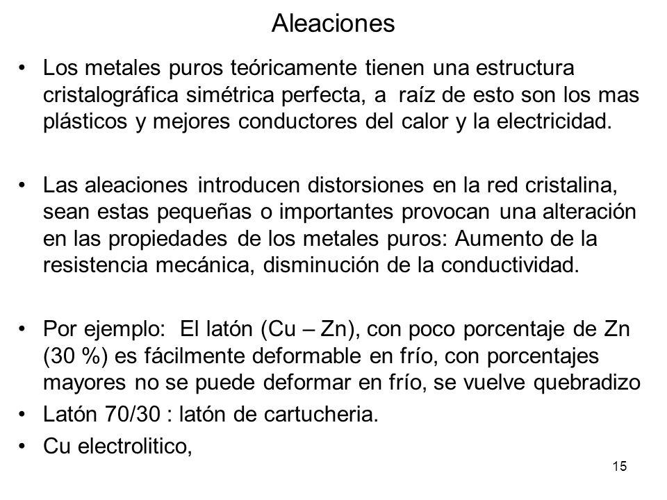 15 Aleaciones Los metales puros teóricamente tienen una estructura cristalográfica simétrica perfecta, a raíz de esto son los mas plásticos y mejores
