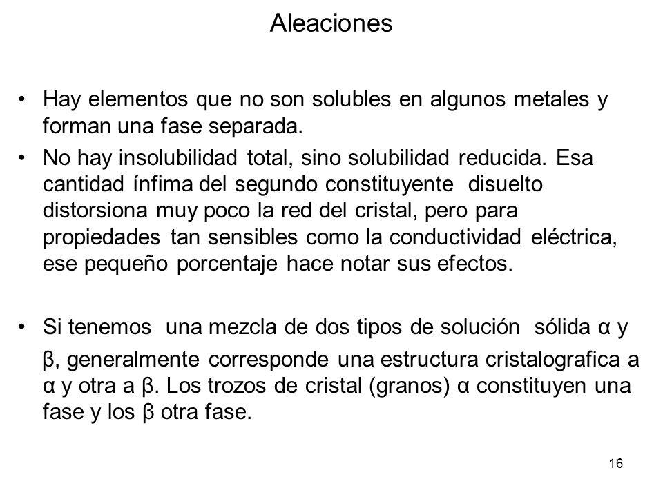 16 Aleaciones Hay elementos que no son solubles en algunos metales y forman una fase separada. No hay insolubilidad total, sino solubilidad reducida.