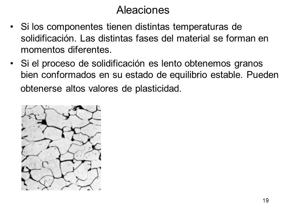 19 Aleaciones Si los componentes tienen distintas temperaturas de solidificación. Las distintas fases del material se forman en momentos diferentes. S