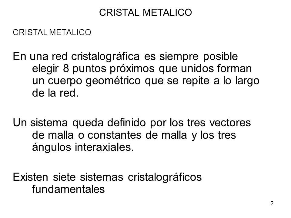 2 CRISTAL METALICO En una red cristalográfica es siempre posible elegir 8 puntos próximos que unidos forman un cuerpo geométrico que se repite a lo la