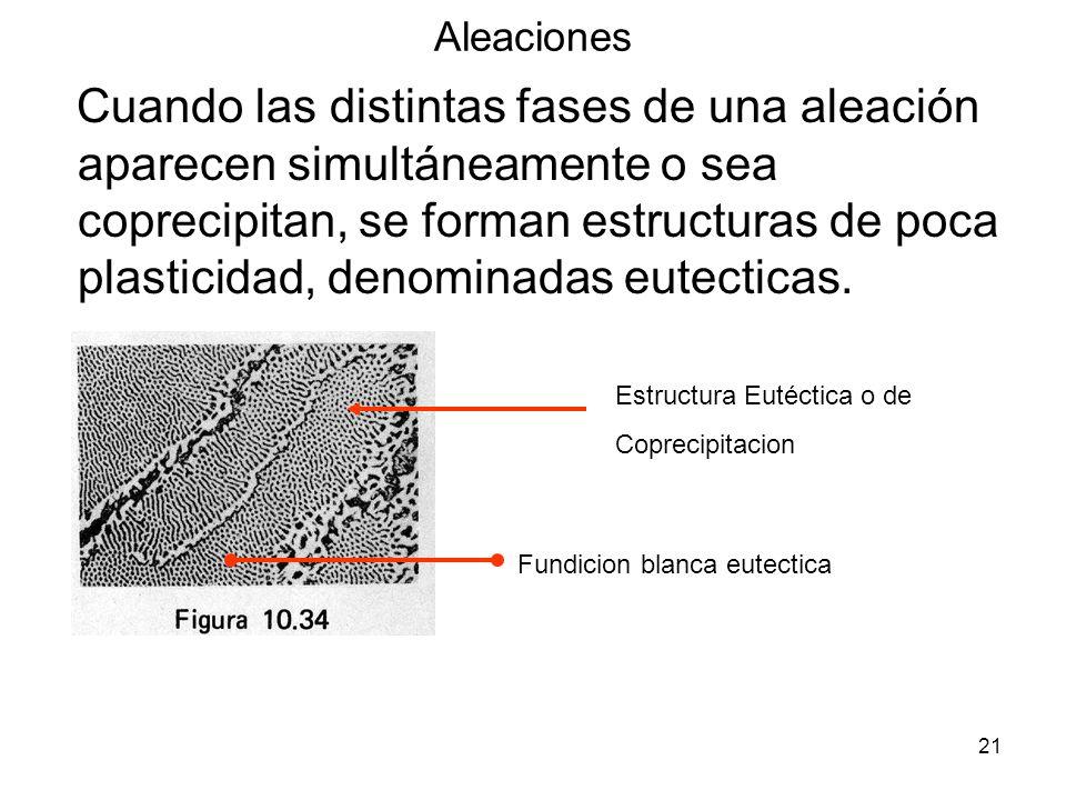 21 Aleaciones Cuando las distintas fases de una aleación aparecen simultáneamente o sea coprecipitan, se forman estructuras de poca plasticidad, denom