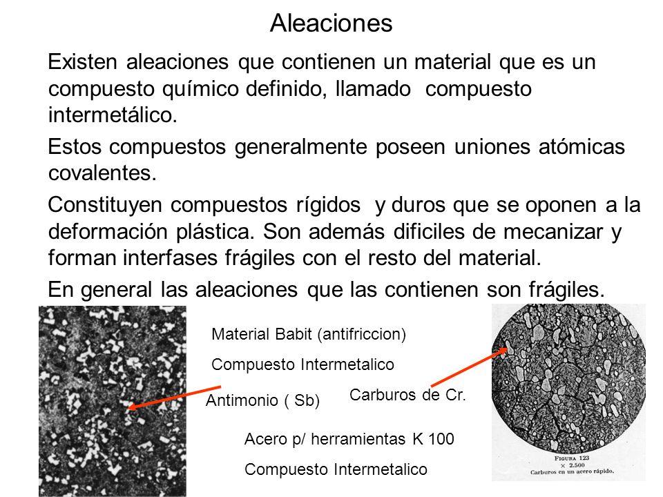 23 Aleaciones Existen aleaciones que contienen un material que es un compuesto químico definido, llamado compuesto intermetálico. Estos compuestos gen