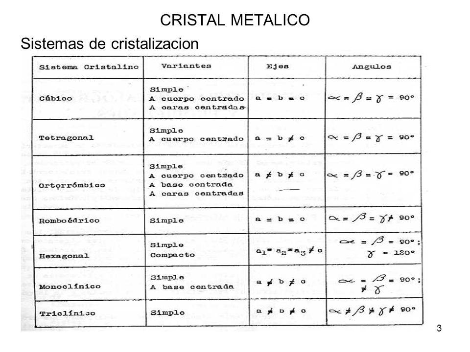 3 CRISTAL METALICO Sistemas de cristalizacion