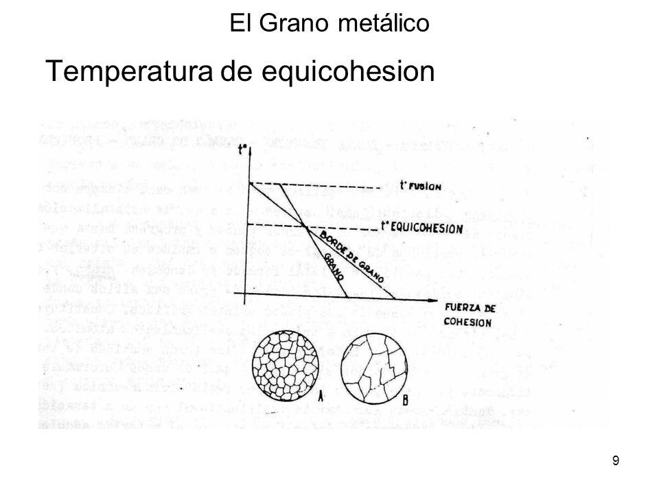 9 El Grano metálico Temperatura de equicohesion