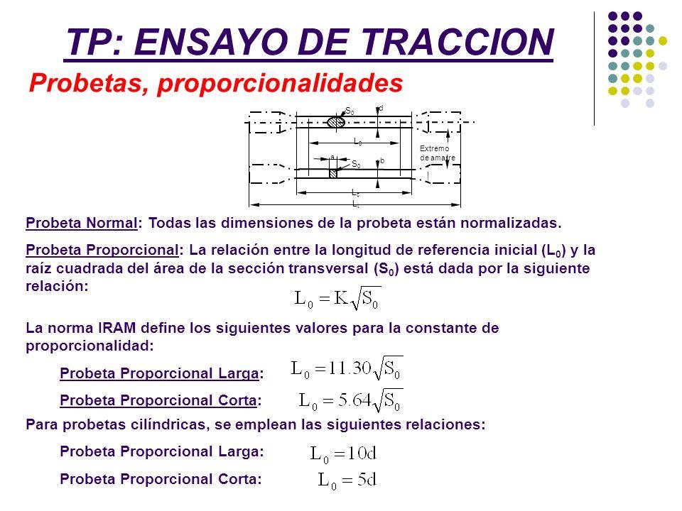 Probeta Normal: Todas las dimensiones de la probeta están normalizadas. Probeta Proporcional: La relación entre la longitud de referencia inicial (L 0