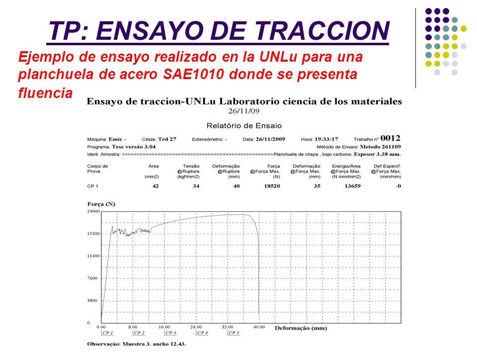 TP: ENSAYO DE TRACCION Ejemplo de ensayo realizado en la UNLu para una planchuela de acero SAE1010 donde se presenta fluencia