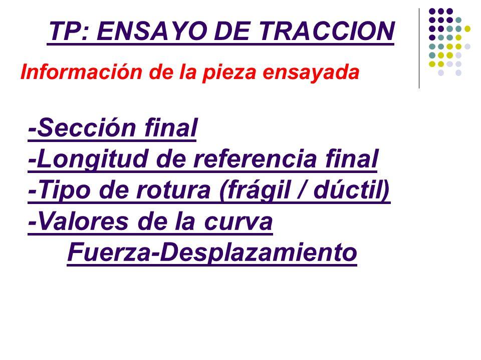 Curva Tensión / Deformación Configuración del equipo de tracción Calcular las propiedades mecánicas: TP: ENSAYO DE TRACCION Resultados a presentar en el informe : Módulo de Elasticidad Alargamiento porcentual Reducción de Área (estricción) Ductilidad Resistencia a la Tracción Límite Convencional de Fluencia Rp 0.2 Tensión de Fluencia Límite de Fluencia Tipo de rotura Comparación de los resultados del ensayo con las propiedades mecánicas del material ensayado