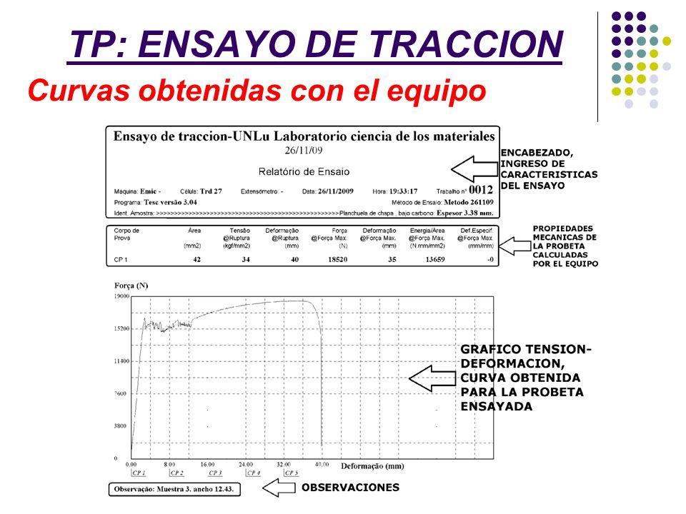 TP: ENSAYO DE TRACCION Curvas obtenidas con el equipo