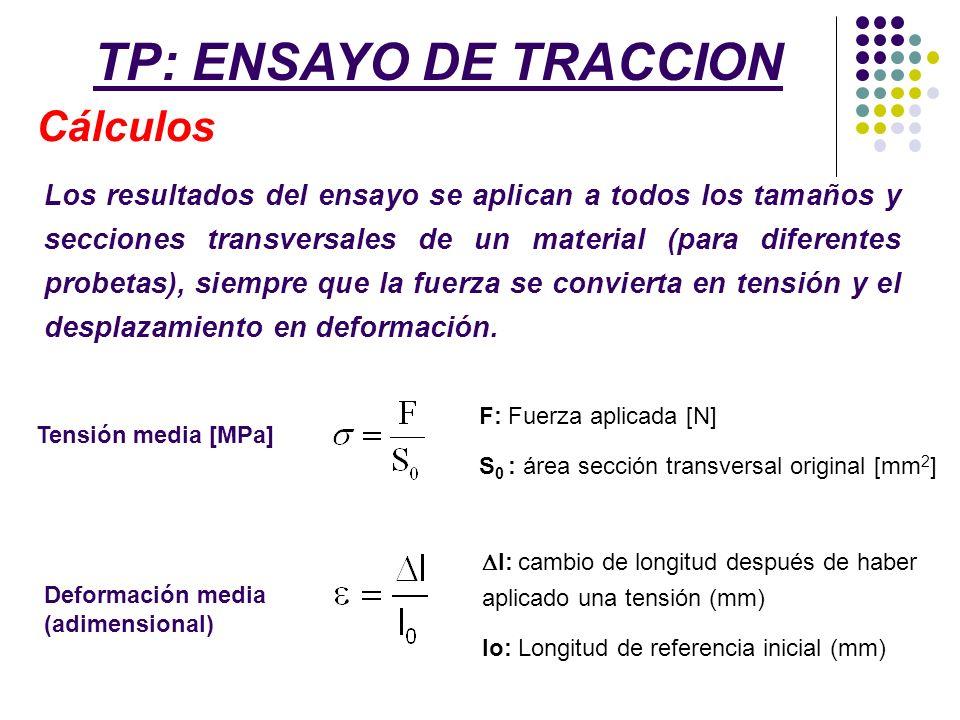 o O:comienzo del ensayo.o A: (σp)Limite de proporcionalidad o B.