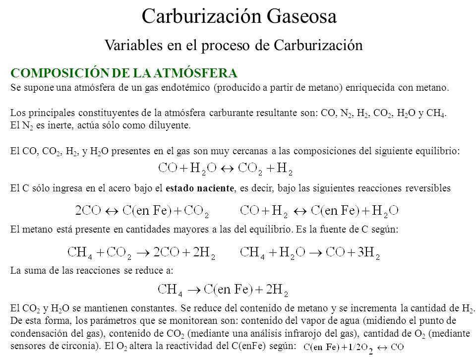 Carburización Gaseosa Variables en el proceso de Carburización COMPOSICIÓN DE LA ATMÓSFERA Se supone una atmósfera de un gas endotémico (producido a p