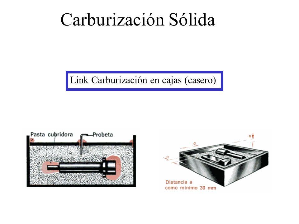 Carburización Sólida Link Carburización en cajas (casero)