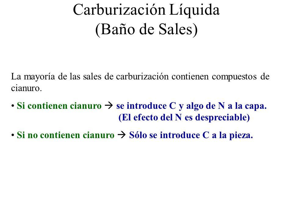 Carburización Líquida (Baño de Sales) La mayoría de las sales de carburización contienen compuestos de cianuro. Si contienen cianuro se introduce C y