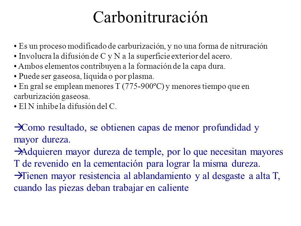 Carbonitruración Es un proceso modificado de carburización, y no una forma de nitruración Involucra la difusión de C y N a la superficie exterior del