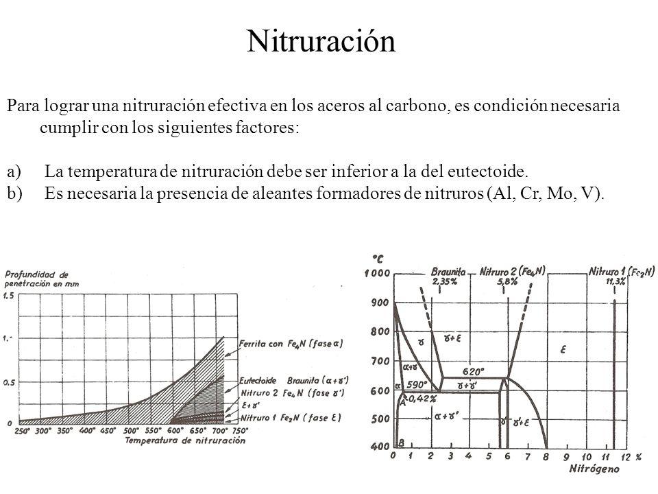 Nitruración Para lograr una nitruración efectiva en los aceros al carbono, es condición necesaria cumplir con los siguientes factores: a) La temperatu
