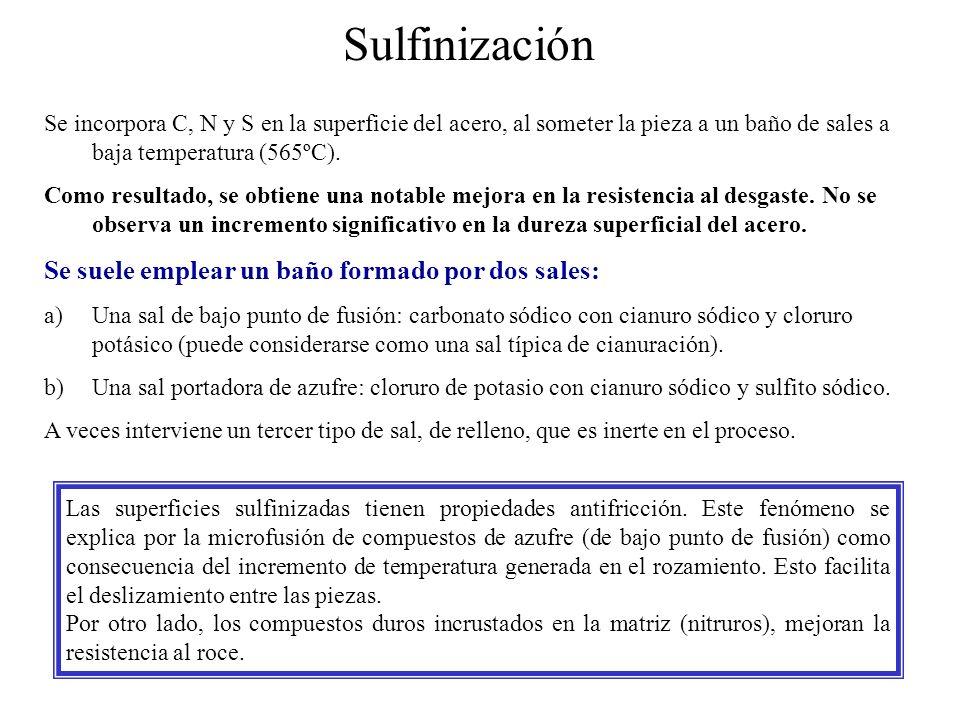 Sulfinización Se incorpora C, N y S en la superficie del acero, al someter la pieza a un baño de sales a baja temperatura (565ºC). Como resultado, se