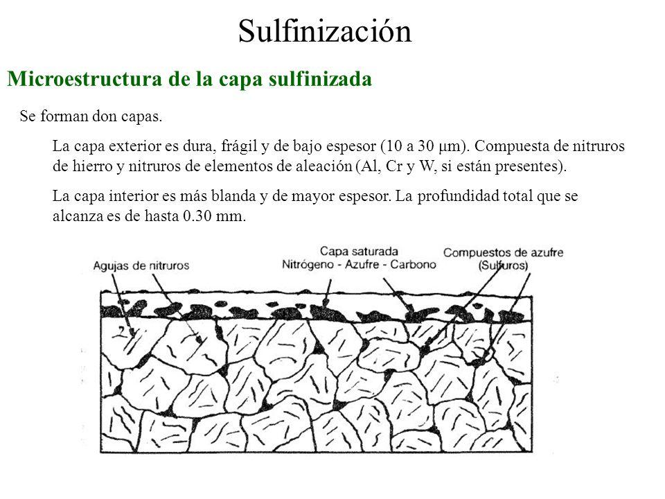Se forman don capas. La capa exterior es dura, frágil y de bajo espesor (10 a 30 μm). Compuesta de nitruros de hierro y nitruros de elementos de aleac