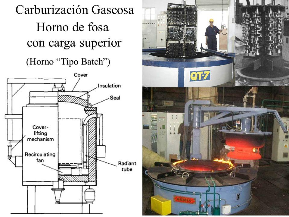 Horno de fosa con carga superior (Horno Tipo Batch) Carburización Gaseosa