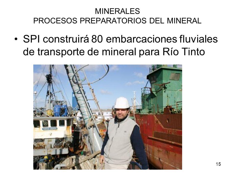 15 MINERALES PROCESOS PREPARATORIOS DEL MINERAL SPI construirá 80 embarcaciones fluviales de transporte de mineral para Río Tinto