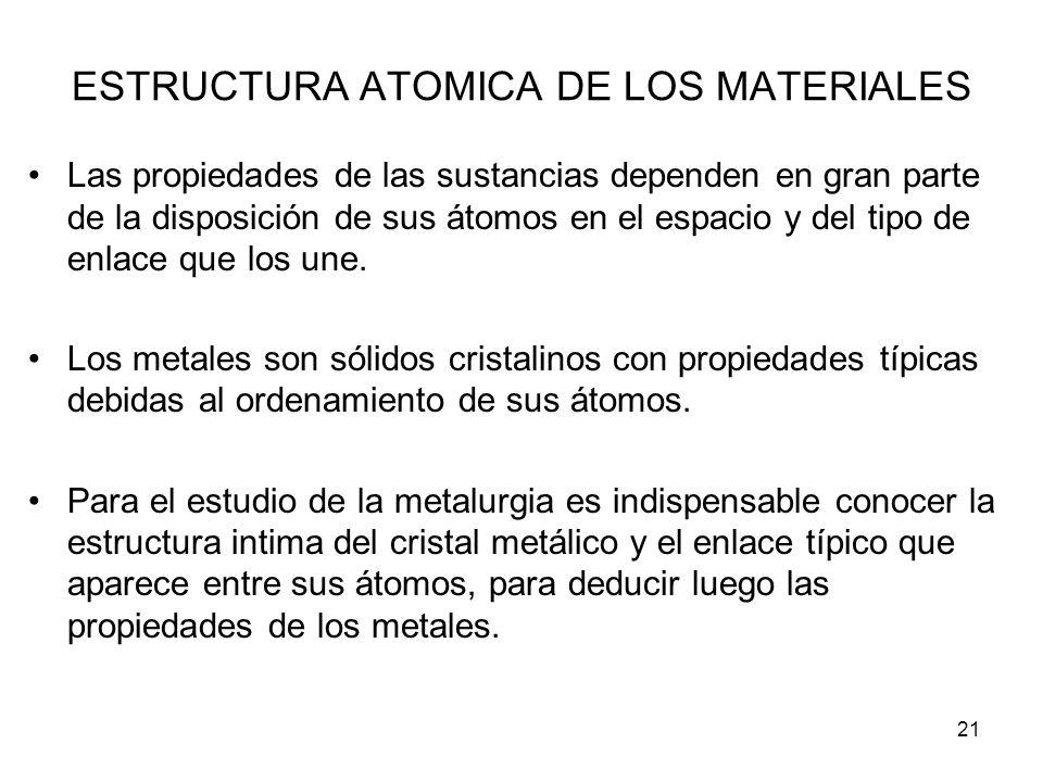 21 ESTRUCTURA ATOMICA DE LOS MATERIALES Las propiedades de las sustancias dependen en gran parte de la disposición de sus átomos en el espacio y del t