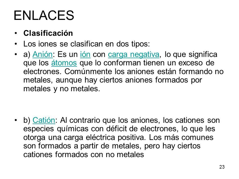 23 ENLACES Clasificación Los iones se clasifican en dos tipos: a) Anión: Es un ión con carga negativa, lo que significa que los átomos que lo conforma