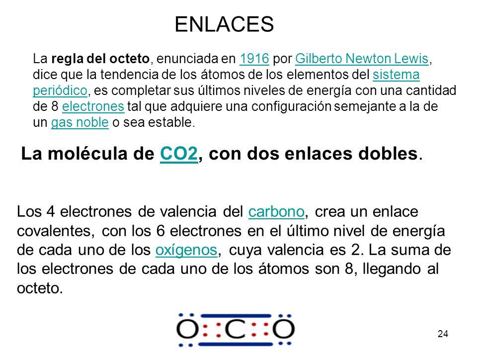 24 ENLACES La regla del octeto, enunciada en 1916 por Gilberto Newton Lewis, dice que la tendencia de los átomos de los elementos del sistema periódic