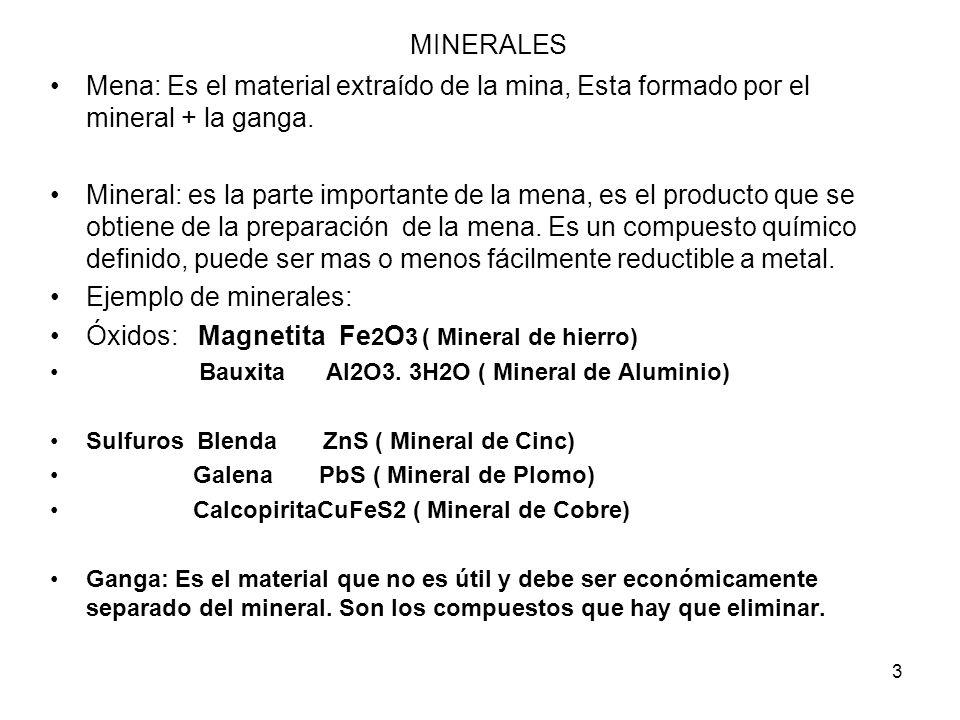3 Mena: Es el material extraído de la mina, Esta formado por el mineral + la ganga. Mineral: es la parte importante de la mena, es el producto que se