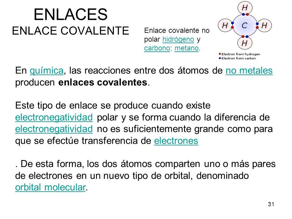 31 ENLACES ENLACE COVALENTE Enlace covalente no polar hidrógeno y carbono: metano.hidrógeno carbonometano En química, las reacciones entre dos átomos