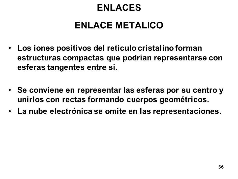 36 ENLACES ENLACE METALICO Los iones positivos del retículo cristalino forman estructuras compactas que podrían representarse con esferas tangentes en