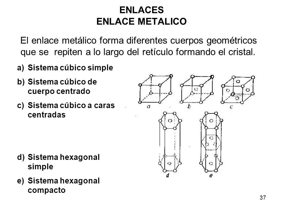 37 El enlace metálico forma diferentes cuerpos geométricos que se repiten a lo largo del retículo formando el cristal. ENLACES ENLACE METALICO a)Siste