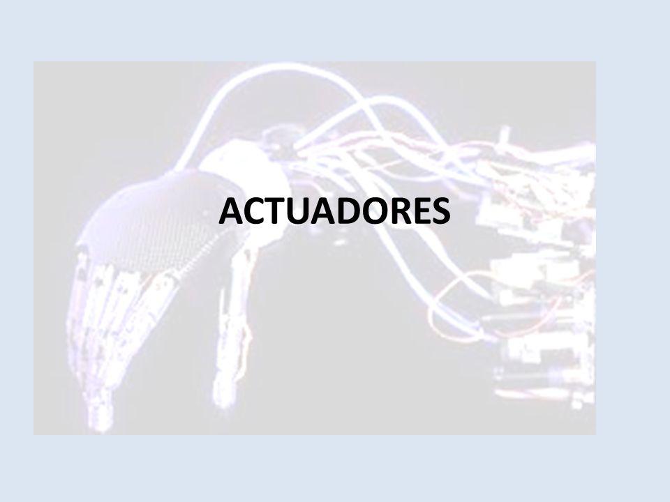 Los actuadores mecánicos son dispositivos que transforman el movimiento rotativo a la entrada, en un movimiento lineal en la salida.