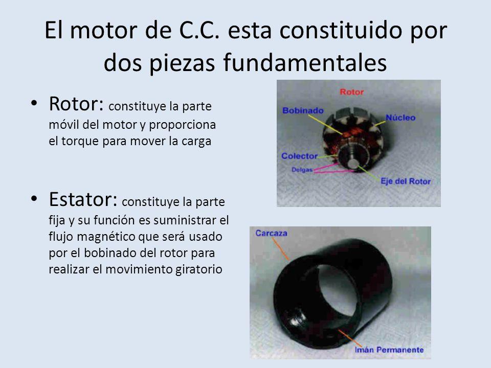 El motor de C.C. esta constituido por dos piezas fundamentales Rotor: constituye la parte móvil del motor y proporciona el torque para mover la carga