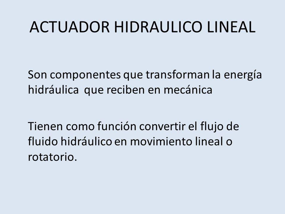 ACTUADOR HIDRAULICO LINEAL Son componentes que transforman la energía hidráulica que reciben en mecánica Tienen como función convertir el flujo de flu