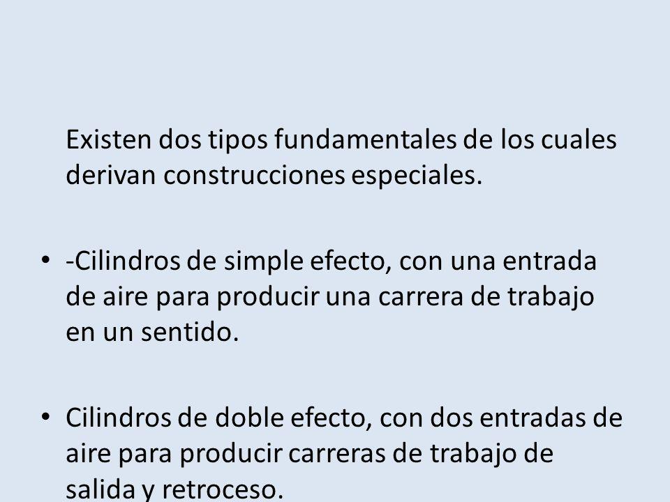 Existen dos tipos fundamentales de los cuales derivan construcciones especiales. -Cilindros de simple efecto, con una entrada de aire para producir un