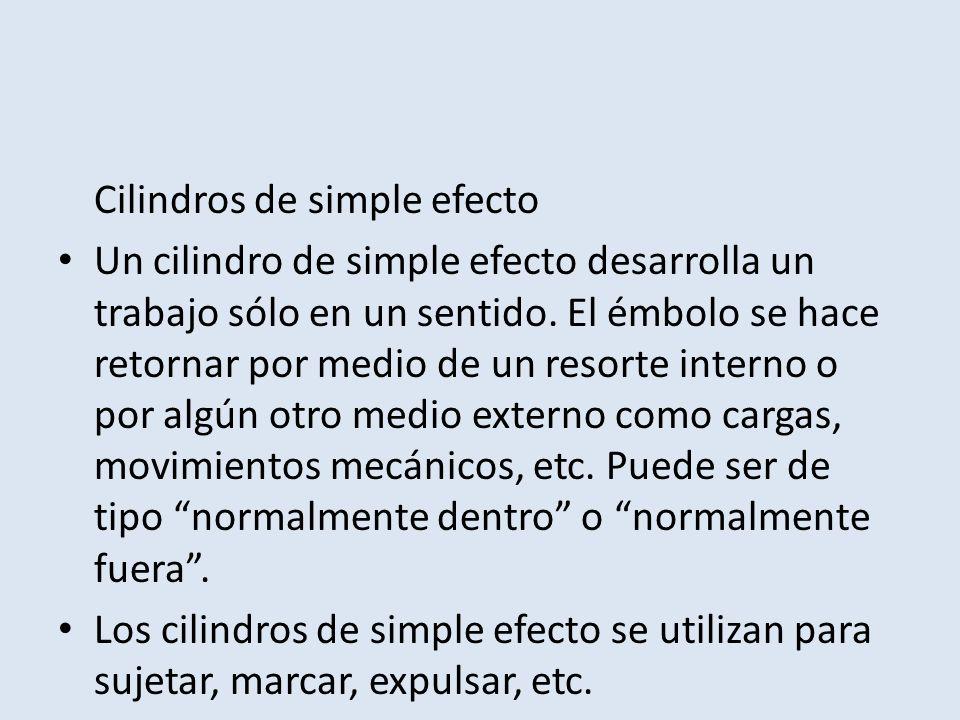 Cilindros de simple efecto Un cilindro de simple efecto desarrolla un trabajo sólo en un sentido. El émbolo se hace retornar por medio de un resorte i