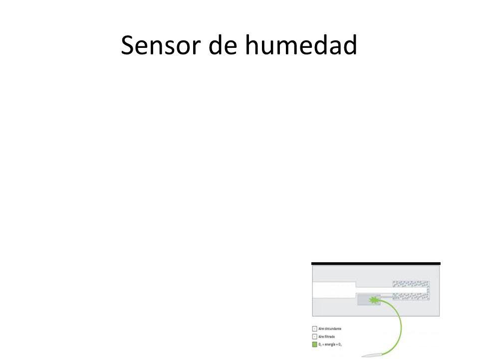 Sensor de humedad