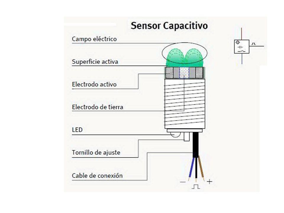 Sensor de contacto El sensor de contacto o también limit switch, es un dispositivo eléctrico, neumático o mecánico que se sitúa al final de un elemento móvil, con el objetivo de enviar señales a un circuito.