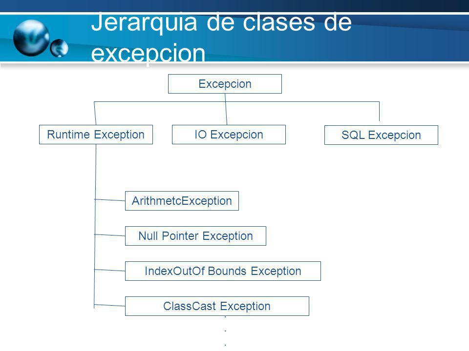 Jerarquia de clases de excepcion Excepcion IO Excepcion SQL Excepcion Runtime Exception ArithmetcException Null Pointer Exception IndexOutOf Bounds Ex
