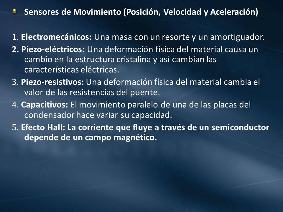Sensores de Movimiento (Posición, Velocidad y Aceleración) 1. Electromecánicos: Una masa con un resorte y un amortiguador. 2. Piezo-eléctricos: Una de