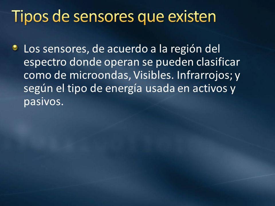 Los sensores, de acuerdo a la región del espectro donde operan se pueden clasificar como de microondas, Visibles. Infrarrojos; y según el tipo de ener
