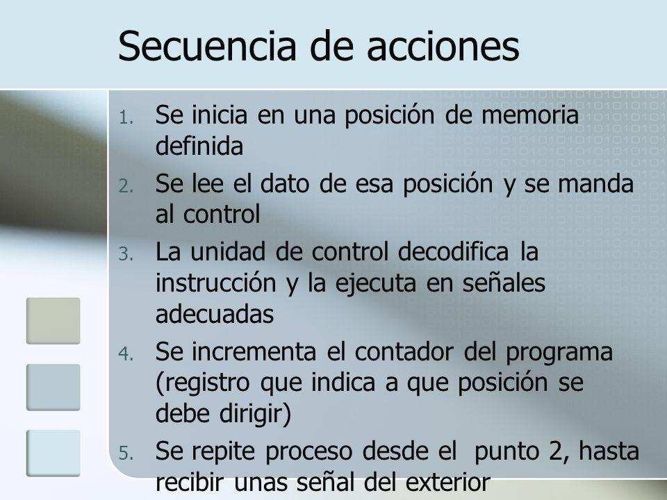 Secuencia de acciones 1. Se inicia en una posición de memoria definida 2. Se lee el dato de esa posición y se manda al control 3. La unidad de control