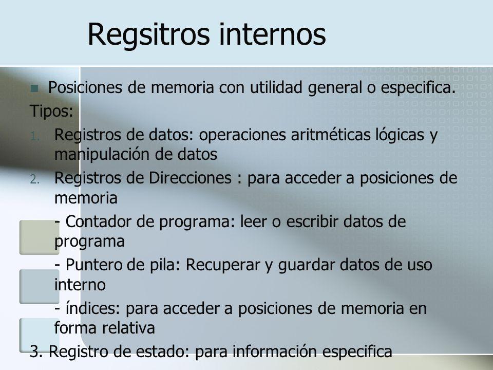 Regsitros internos Posiciones de memoria con utilidad general o especifica. Tipos: 1. Registros de datos: operaciones aritméticas lógicas y manipulaci