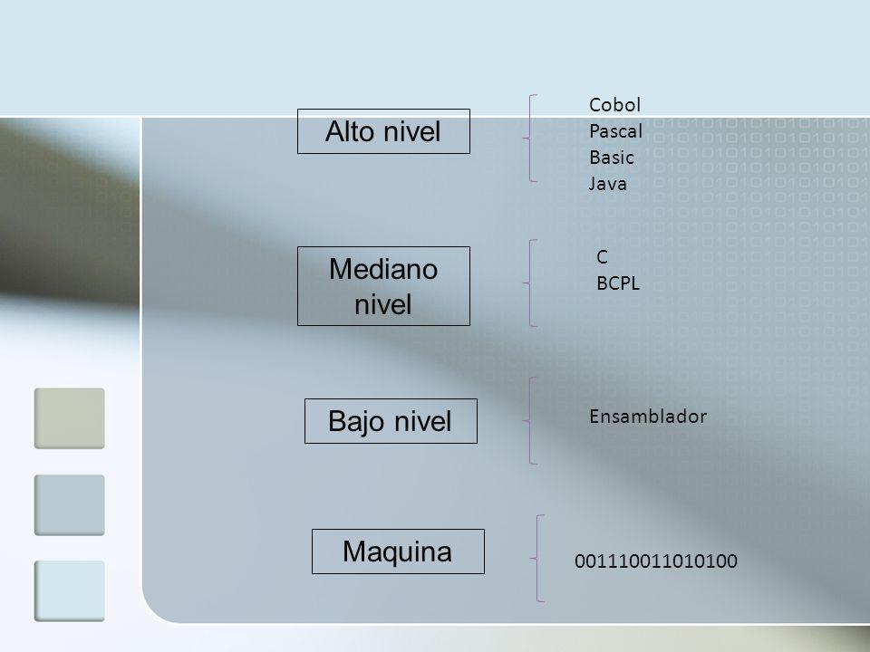 Alto nivel Mediano nivel Bajo nivel Maquina Cobol Pascal Basic Java C BCPL Ensamblador 001110011010100