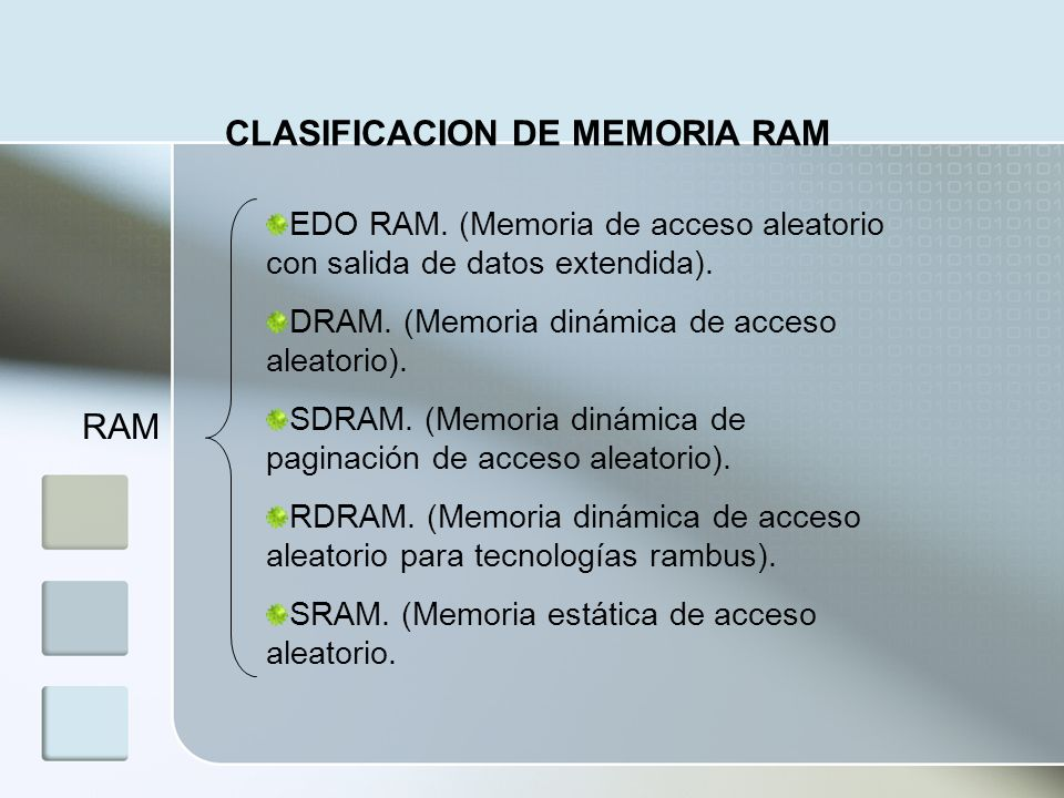 CLASIFICACION DE MEMORIA RAM RAM EDO RAM. (Memoria de acceso aleatorio con salida de datos extendida). DRAM. (Memoria dinámica de acceso aleatorio). S