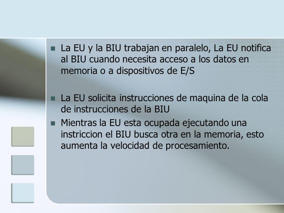 La EU y la BIU trabajan en paralelo, La EU notifica al BIU cuando necesita acceso a los datos en memoria o a dispositivos de E/S La EU solicita instru
