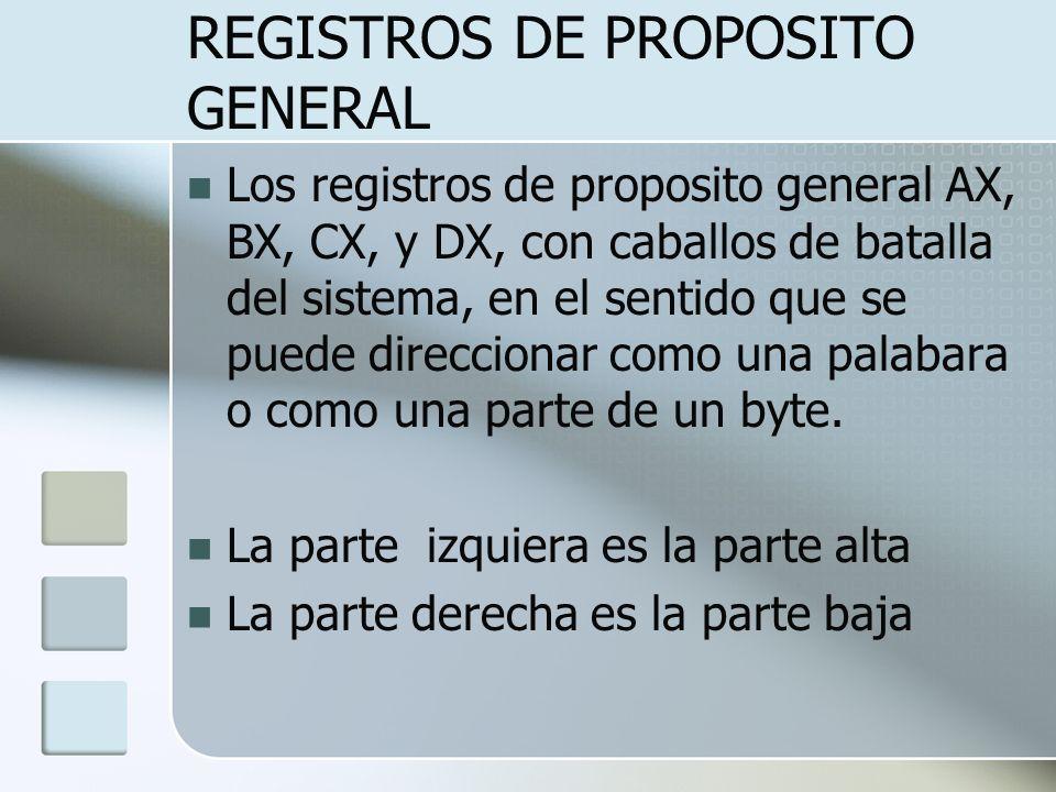 REGISTROS DE PROPOSITO GENERAL Los registros de proposito general AX, BX, CX, y DX, con caballos de batalla del sistema, en el sentido que se puede di