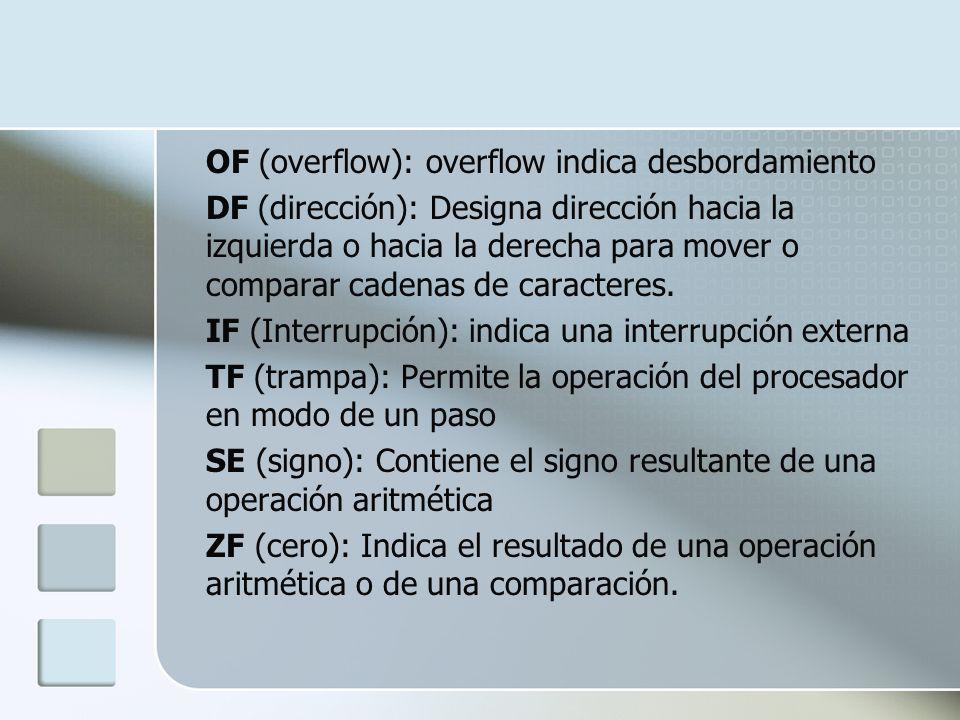 OF (overflow): overflow indica desbordamiento DF (dirección): Designa dirección hacia la izquierda o hacia la derecha para mover o comparar cadenas de