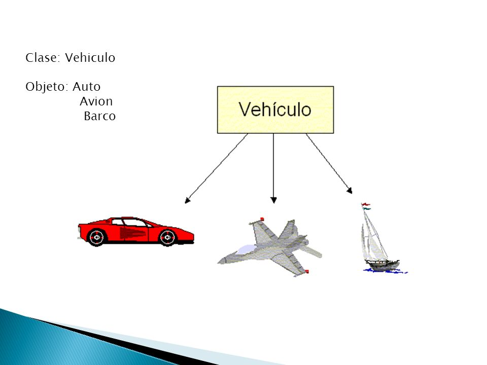 Clase: Vehiculo Objeto: Auto Avion Barco