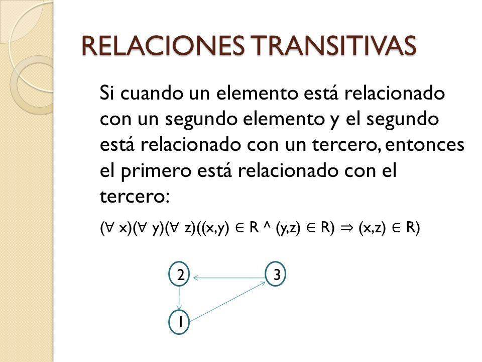 RELACIONES TRANSITIVAS Si cuando un elemento está relacionado con un segundo elemento y el segundo está relacionado con un tercero, entonces el primer