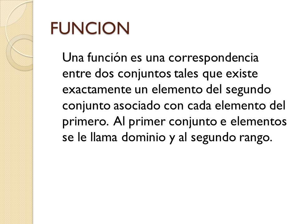 FUNCION Una función es una correspondencia entre dos conjuntos tales que existe exactamente un elemento del segundo conjunto asociado con cada element