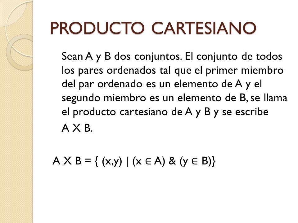 PRODUCTO CARTESIANO Sean A y B dos conjuntos. El conjunto de todos los pares ordenados tal que el primer miembro del par ordenado es un elemento de A